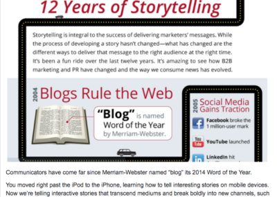 The Driving Forces Behind 12 Years of Storytelling